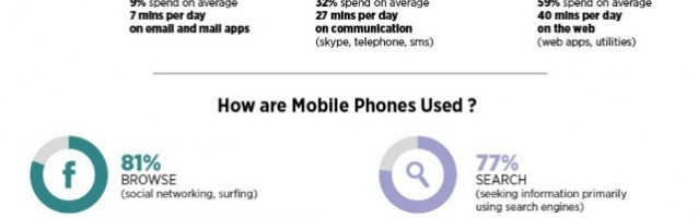 Why Mobile Commerce Is on the Rise